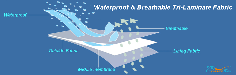 Waterproof & Breathable Tri-Laminate Fabric